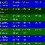 AWG Metric Wire Converter-android-1-427x758